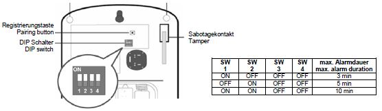 av2010_29_3 100 [ bitron intercom wiring diagram ] polophone centurion bitron video intercom wiring diagram at bayanpartner.co